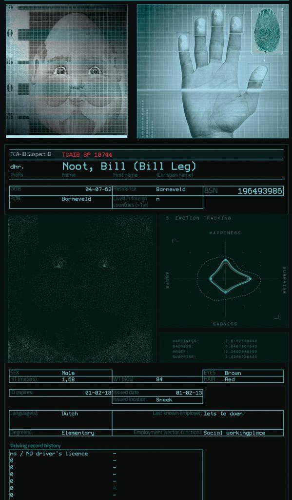 Interactive Secret Service – Wie is het